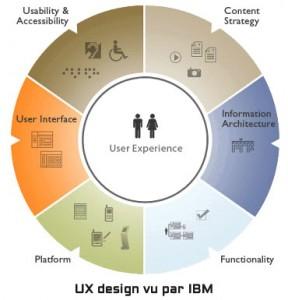 IBMinfographic
