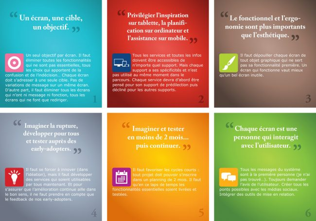 les principes de design